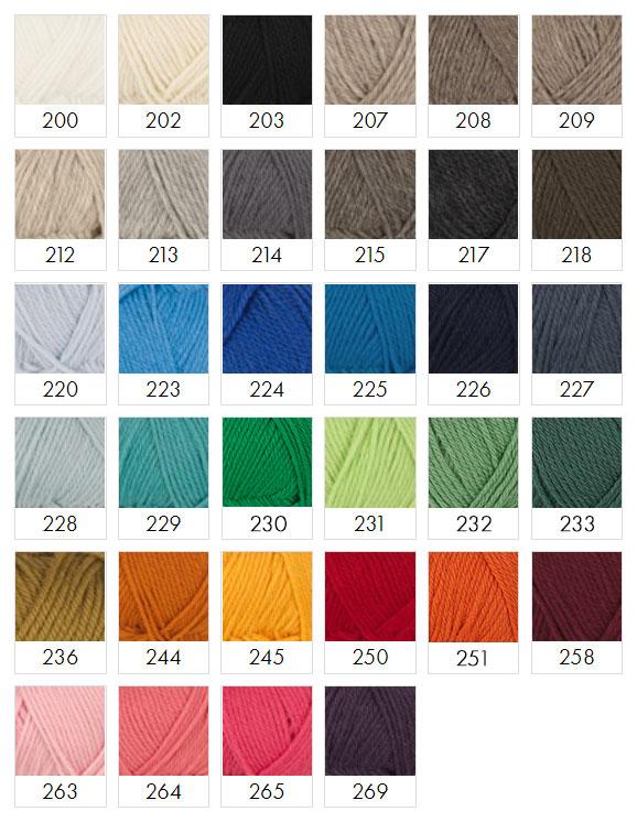 Eco Highland Wool fargekart